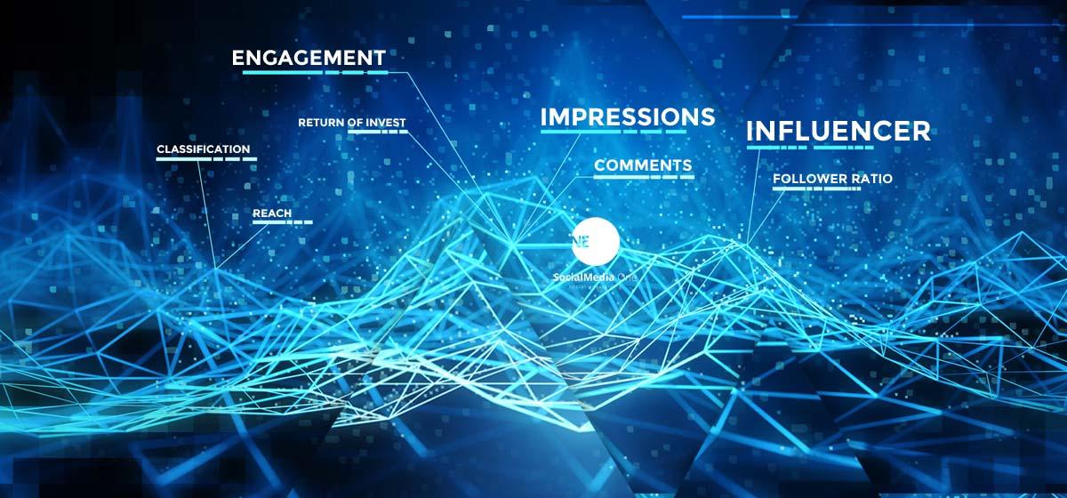 Kluczowe postacie influencerów: KPI dla kampanii w mediach społecznościowych