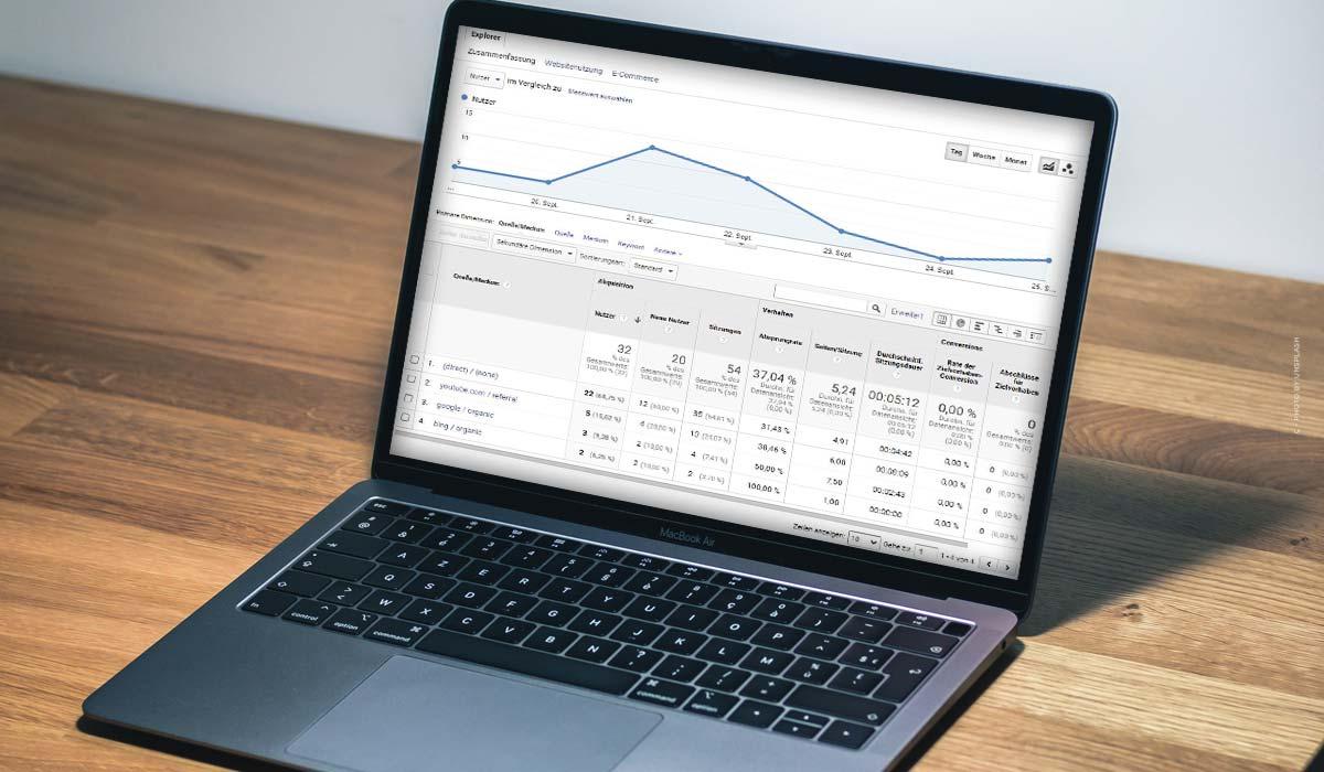 Parametry UTM: Definicja, Google Analytics dla e-commerce, Youtube, Facebook & Co. + przykład